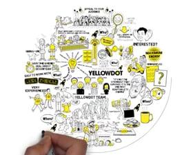 Yellowdot animation